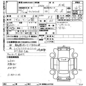 Alfa Romeo RZ convertible 1994 (auction sheet) - at a car auction in Japan