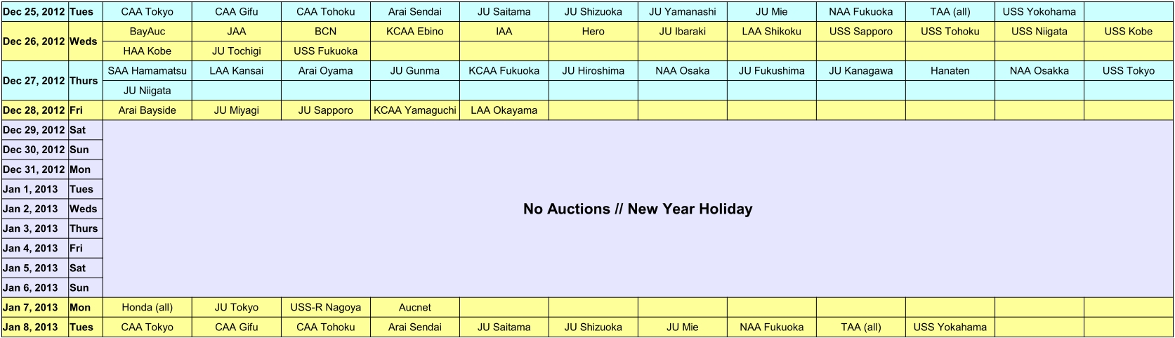 Japanese car auction schedule - end of 2012, start of 2013 (click to enlarge)