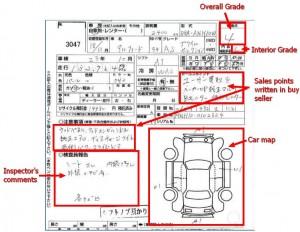 Japan car auction inspectors report