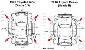 Japanese car auction report showing tire tread on car map