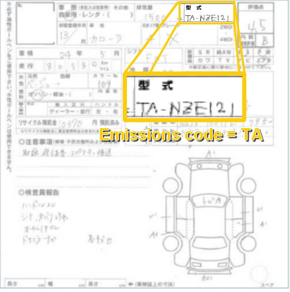 Japanese car auction sheet showing emissions code is TA