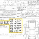 Japanese car auction car with detailed service history