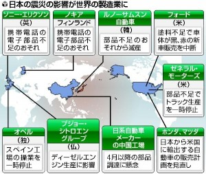 Parts shortages around the world caused by the earthquake in Japan - Yomiuri Shinbun