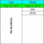 Japan car auction schedule for Obon 2012 holiday period