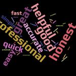 Integrity Exports testimonial word cloud