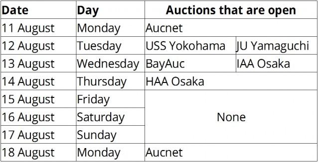 Japan car auction schedule for Obon 2014