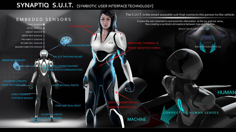 2014 Infiniti SYNPATIQ Suit