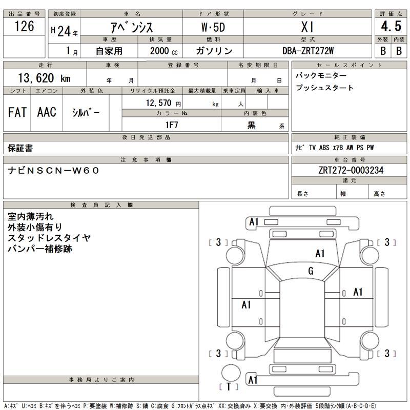 2012 Toyota Avensis auction sheet