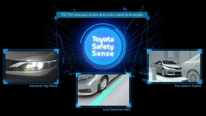 Toyota Safety Sense Package